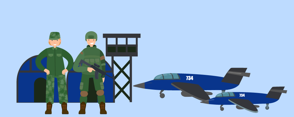 Two Airforce pilot on an aircraft base with two airplanes behind them